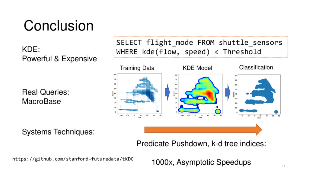 Conclusion Predicate Pushdown, k-d tree indices...