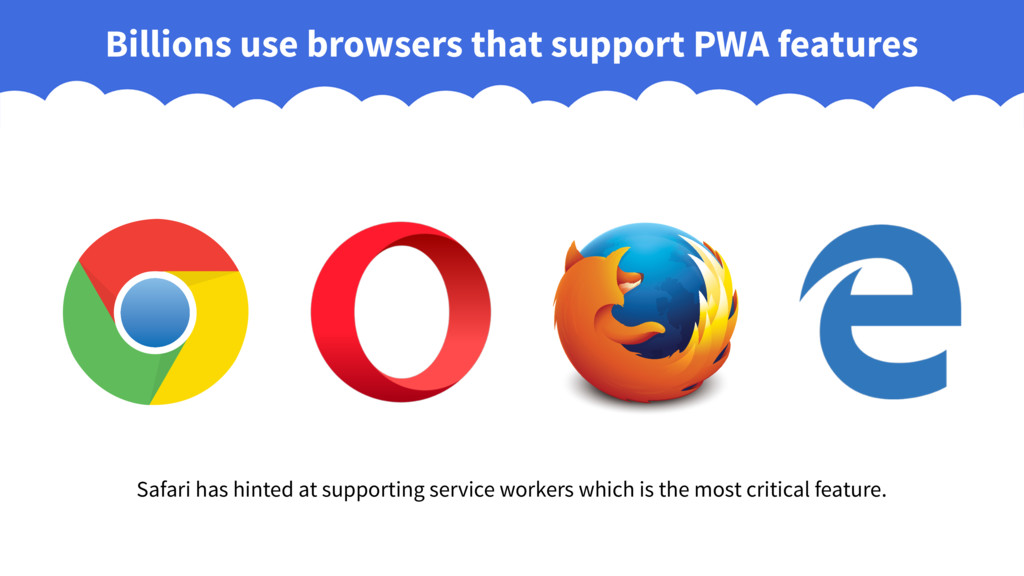 Billions use browsers that support PWA features...