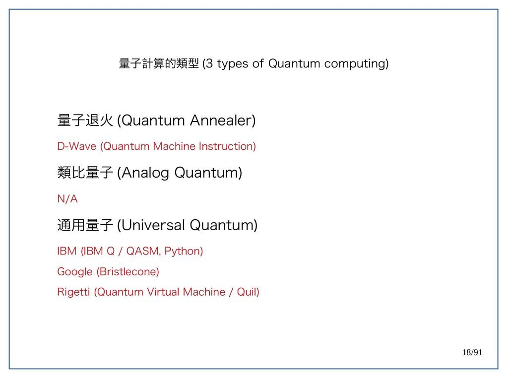 18/91 量子退火 (double-Quantum Annealer) D-Wave (do...
