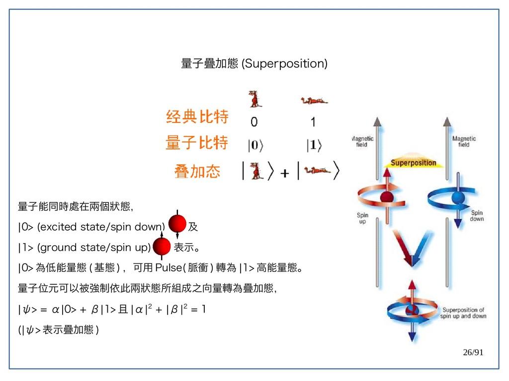 26/91 量子疊加態 (double-Superposition) 量子能同時處在兩個狀態,...