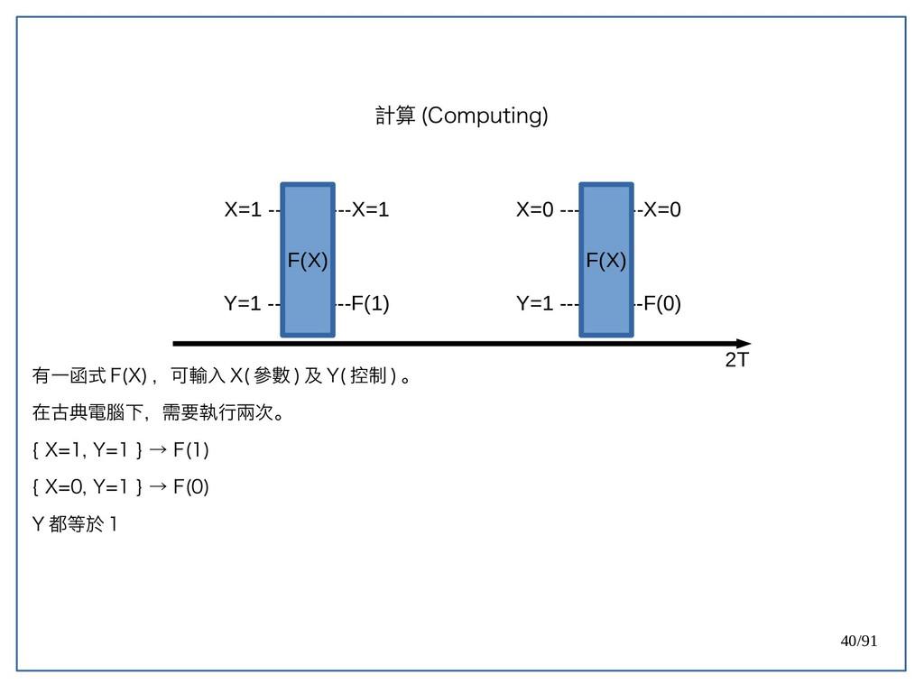 40/91 計算 (double-Computing) X=1 ------------X=1...