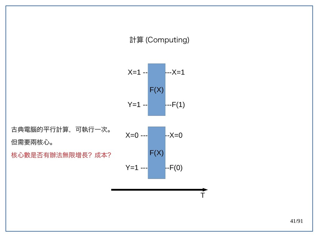 41/91 計算 (double-Computing) X=1 ------------X=1...
