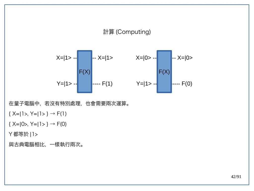 42/91 計算 (double-Computing) X=|1> ------------ ...
