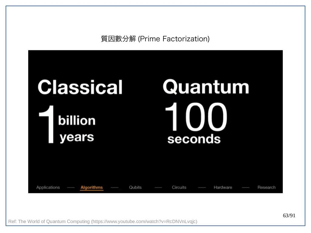 63/91 質因數分解 (double-Prime Factorization) Ref: T...