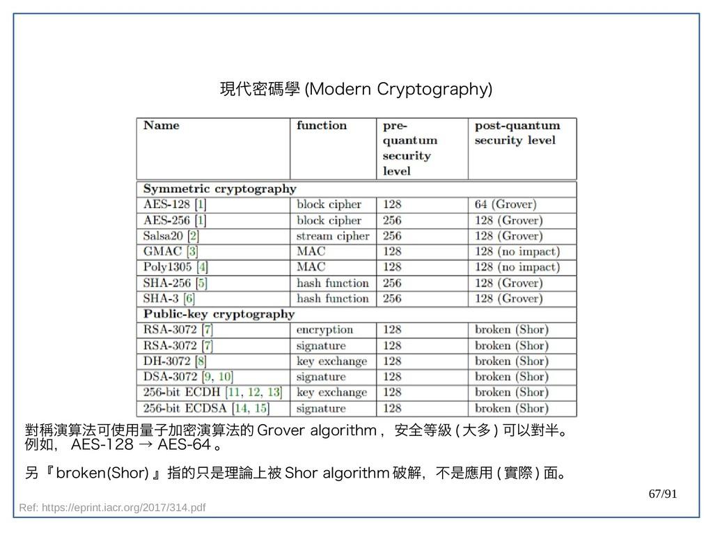 67/91 現代密碼學 (double-Modern Cryptography) 對稱演算法可...