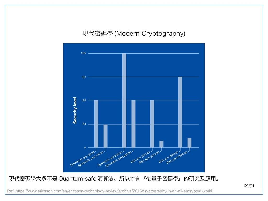 69/91 現代密碼學 (double-Modern Cryptography) 現代密碼學大...