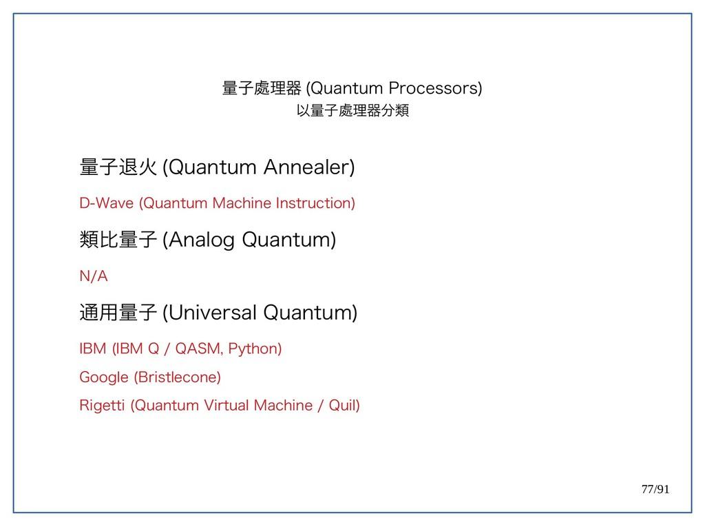 77/91 量子退火 (double-Quantum Annealer) D-Wave (do...