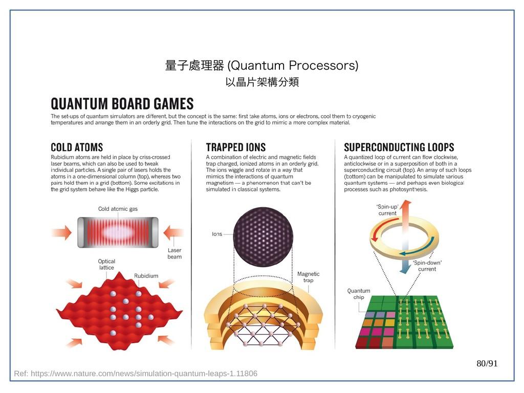 80/91 量子處理器 (double-Quantum Processors) 以晶片架構分類...