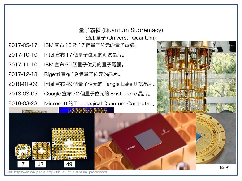 82/91 2017-05-17 , IBM 宣布 16 及 17 個量子位元的量子電腦。 2...
