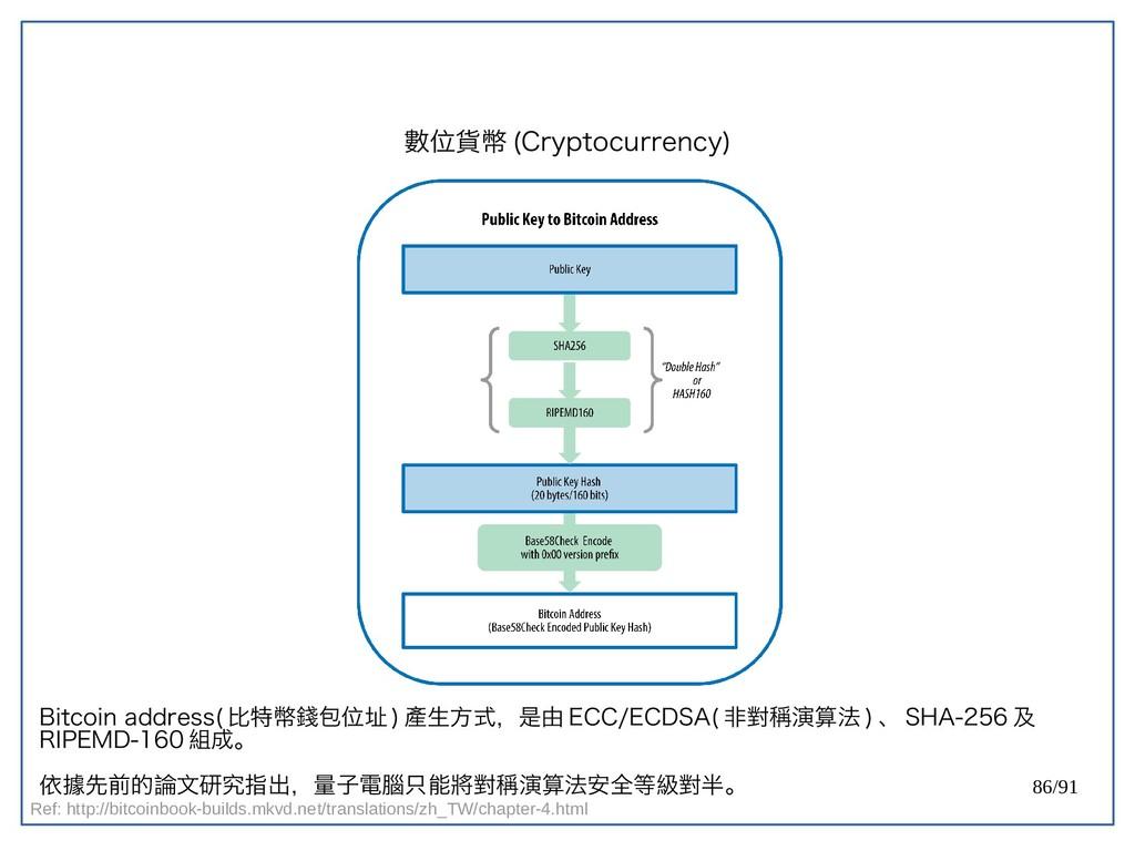86/91 數位貨幣 (double-Cryptocurrency) Ref: http://...