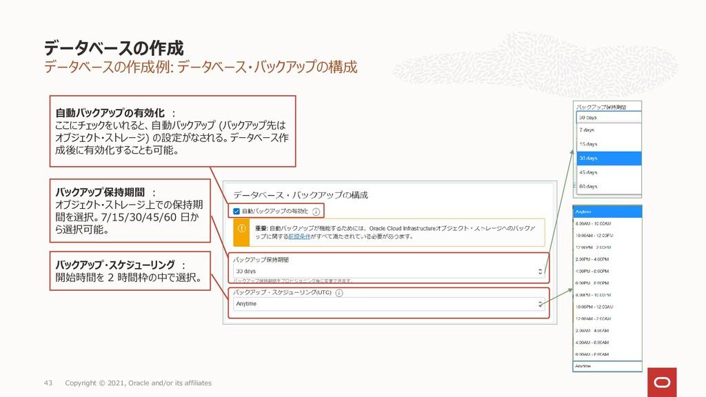 データベースの作成例: データベース・バックアップの構成 データベースの作成 Copyrigh...