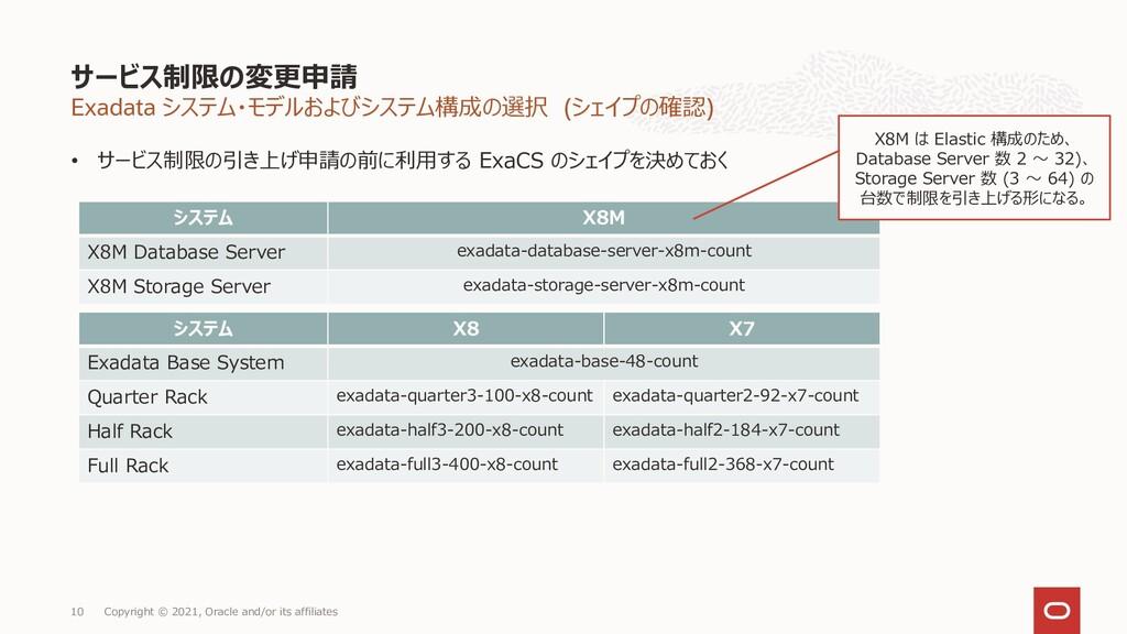 Exadata システム・モデルおよびシステム構成の選択 (シェイプの確認) • サービス制限...