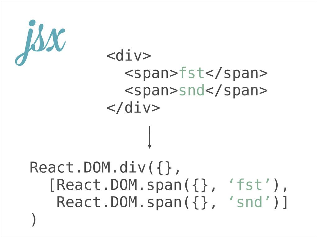 <div> <span>fst</span> <span>snd</span> </div> ...