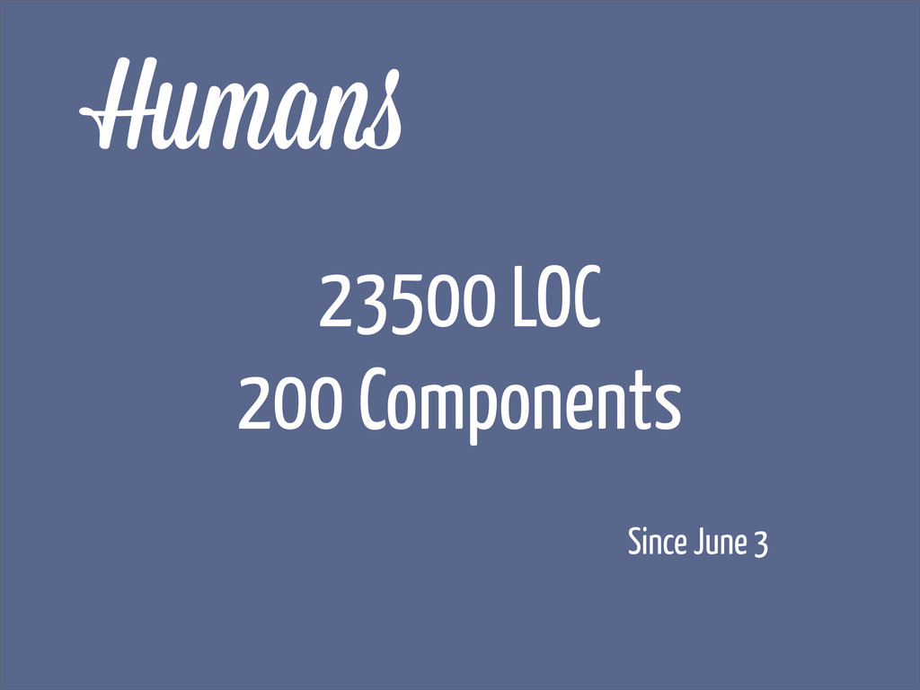 Human 23500 LOC 200 Components Since June 3