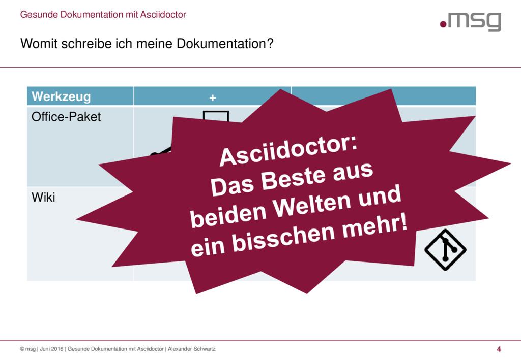 Gesunde Dokumentation mit Asciidoctor Womit sch...
