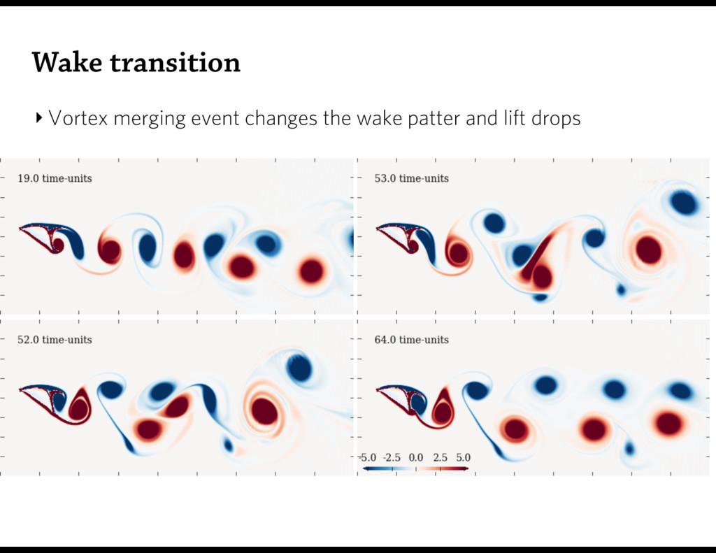 Wake transition ‣ Vortex merging event changes ...