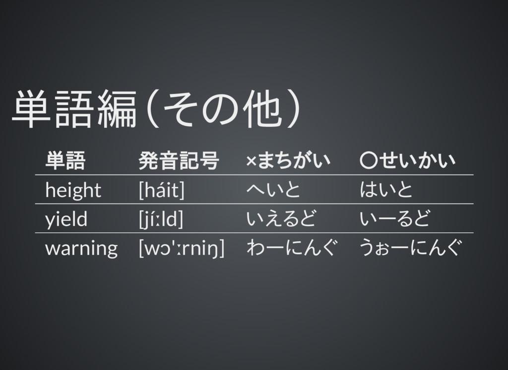 単語編(その他) 単語 発音記号 ×まちがい ○せいかい height [háit] へいと ...