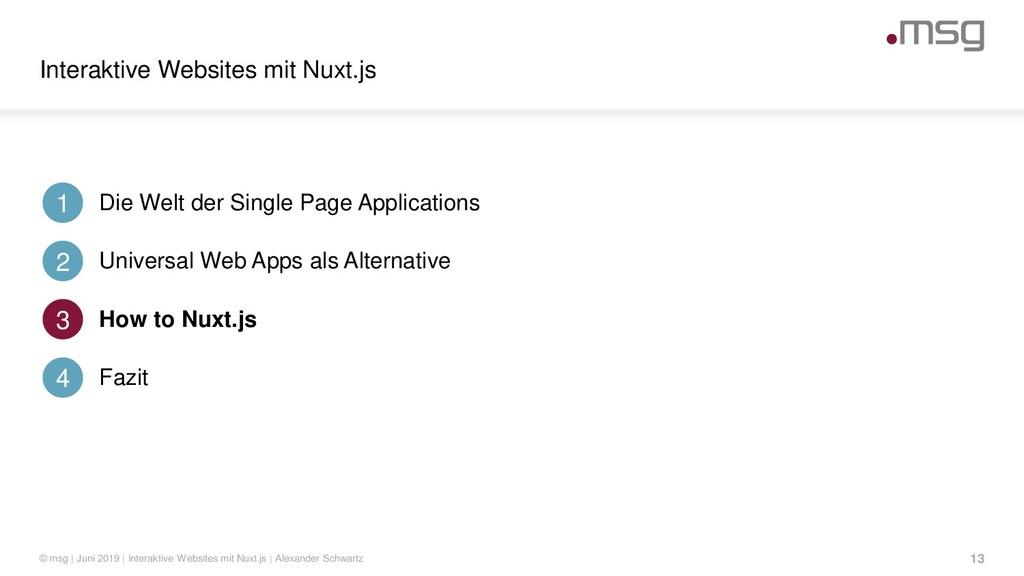 Interaktive Websites mit Nuxt.js Die Welt der S...