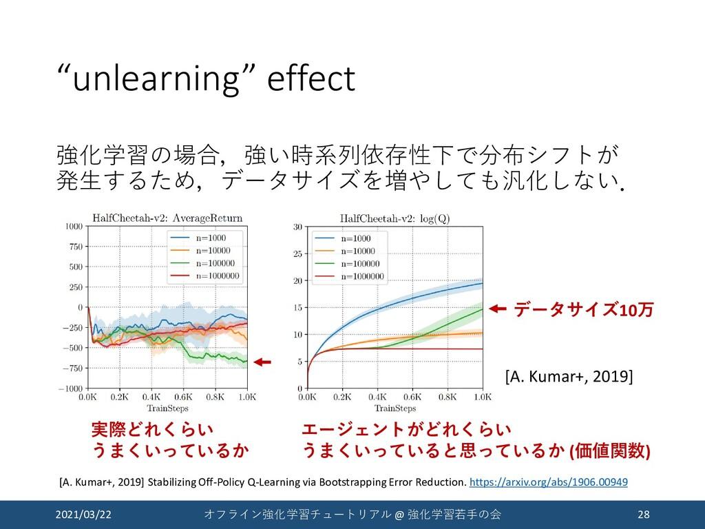 """""""unlearning"""" effect 強化学習の場合,強い時系列依存性下で分布シフトが 発生..."""