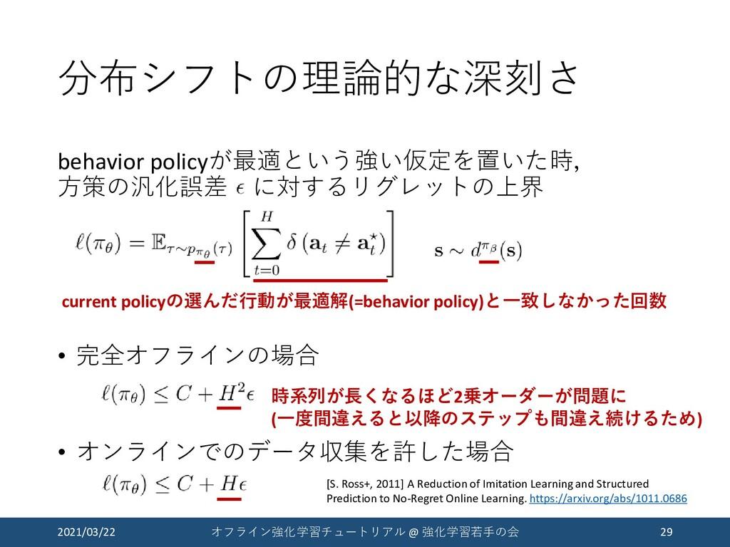 分布シフトの理論的な深刻さ behavior policyが最適という強い仮定を置いた時, 方...