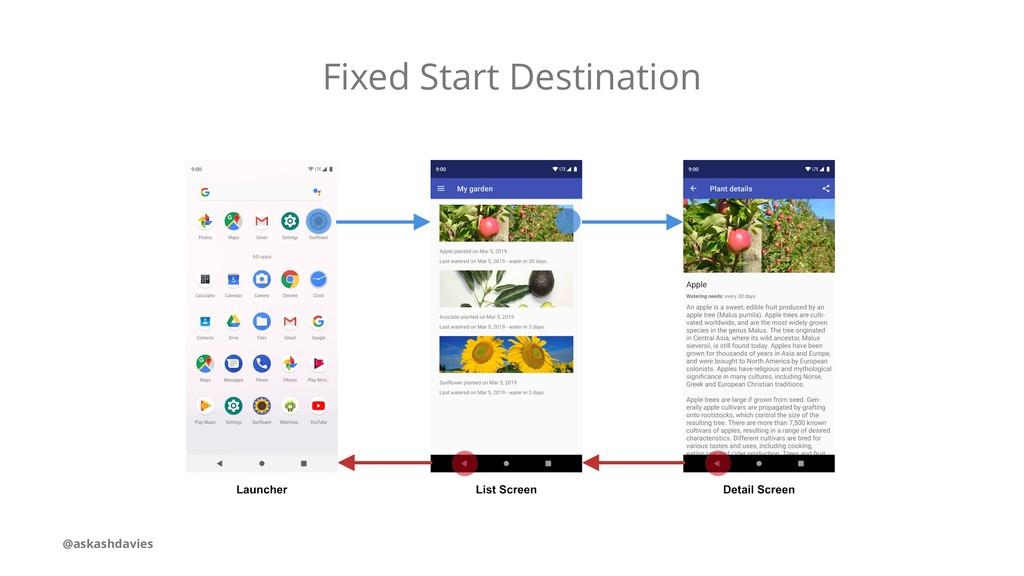Fixed Start Destination @askashdavies