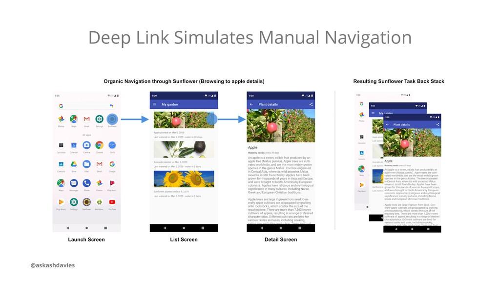 Deep Link Simulates Manual Navigation @askashda...