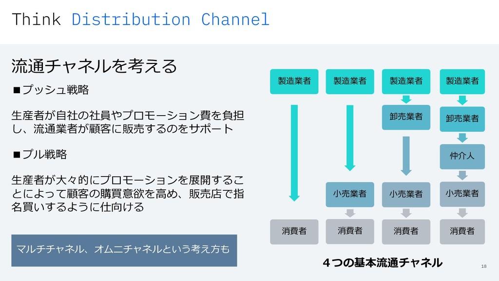 Think Distribution Channel 18 流通チャネルを考える ■プッシュ戦...
