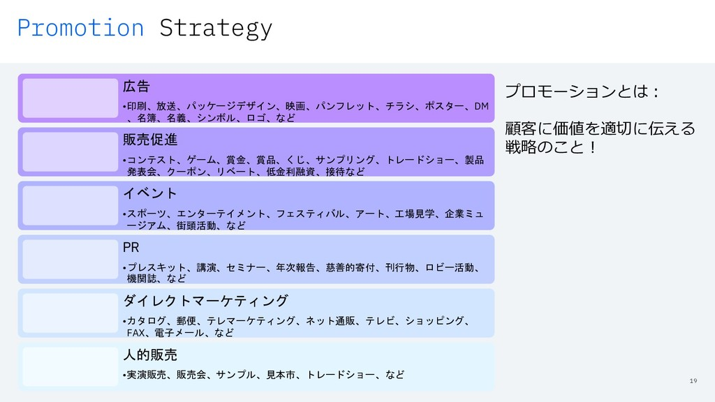 Promotion Strategy 19 広告 •印刷、放送、パッケージデザイン、映画、パン...