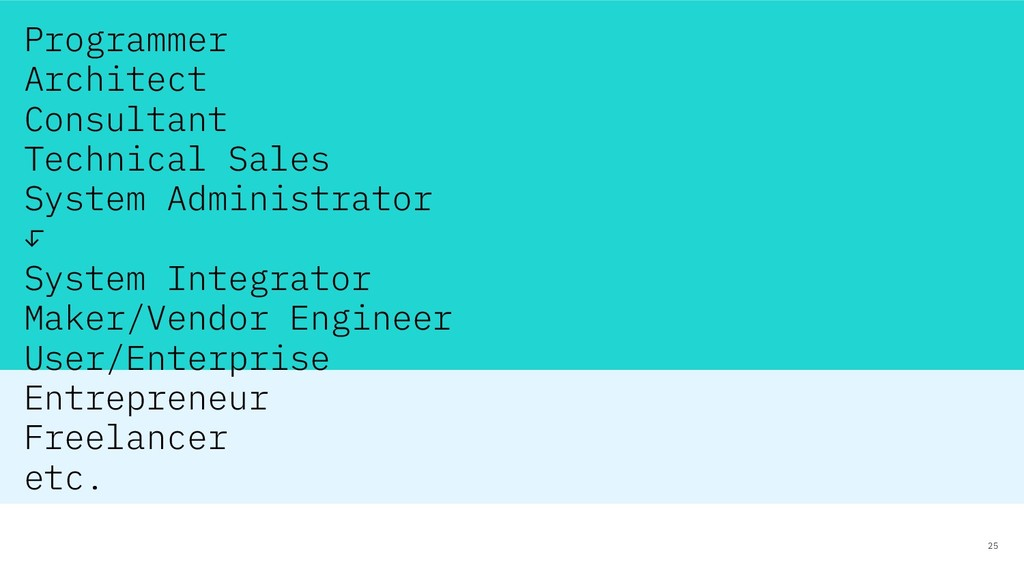Programmer Architect Consultant Technical Sales...