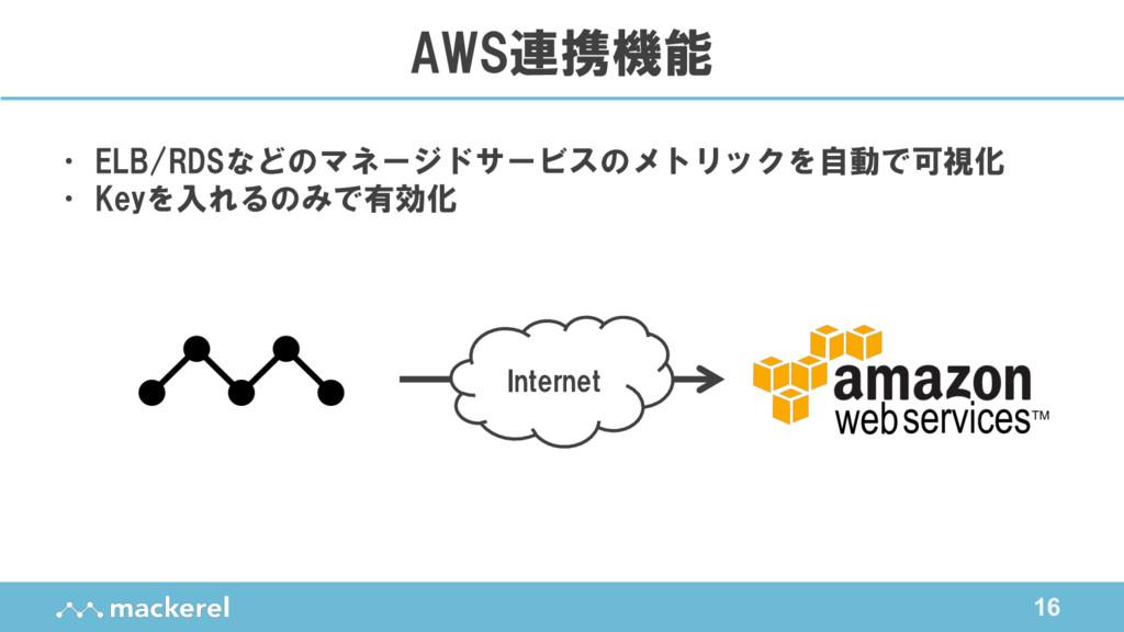 16 AWS連携機能 • ELB/RDSなどのマネージドサービスのメトリックを自動で可視化 •...