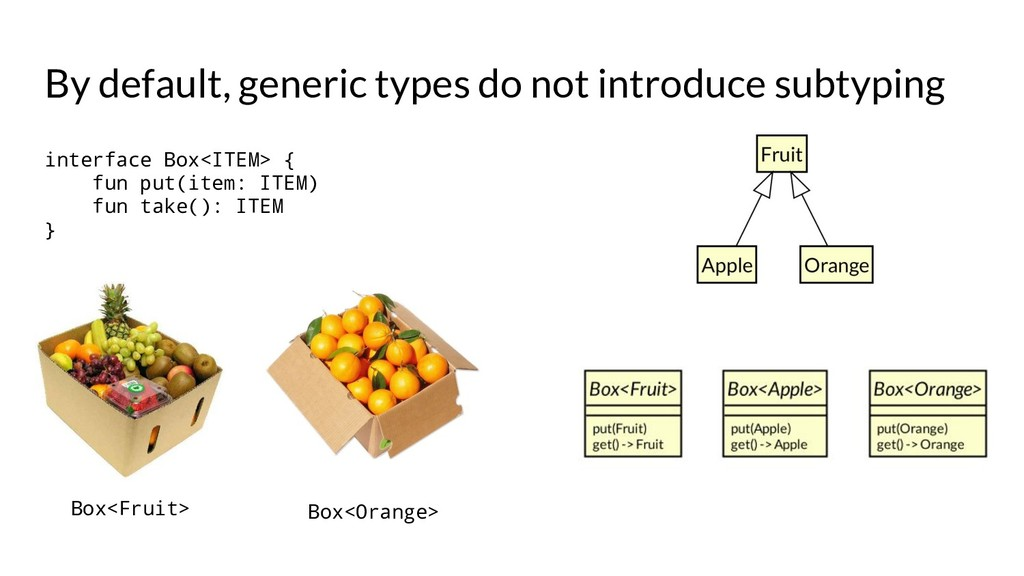 By default, generic types do not introduce subt...