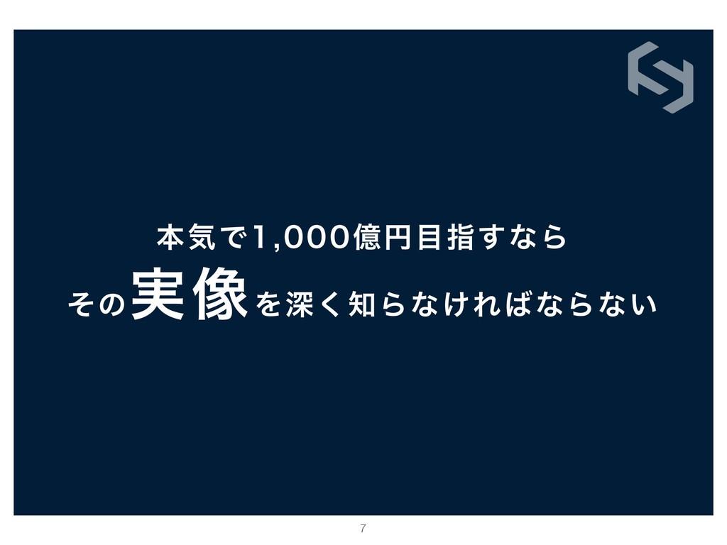 7 ຊؾͰԯԁࢦ͢ͳΒ ͦͷ ࣮૾Λਂ͘Βͳ͚ΕͳΒͳ͍