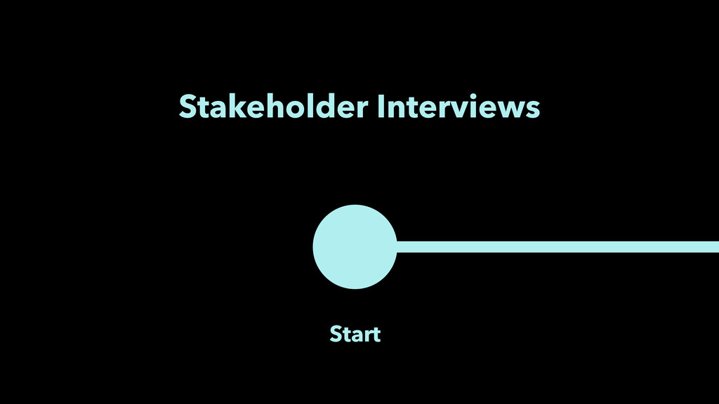 Start Stakeholder Interviews