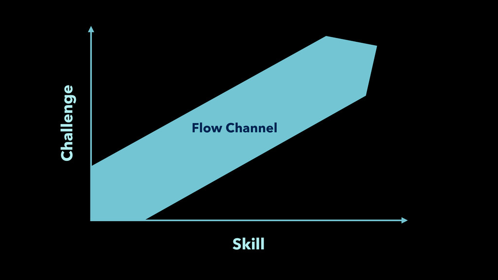 Skill Challenge Flow Channel