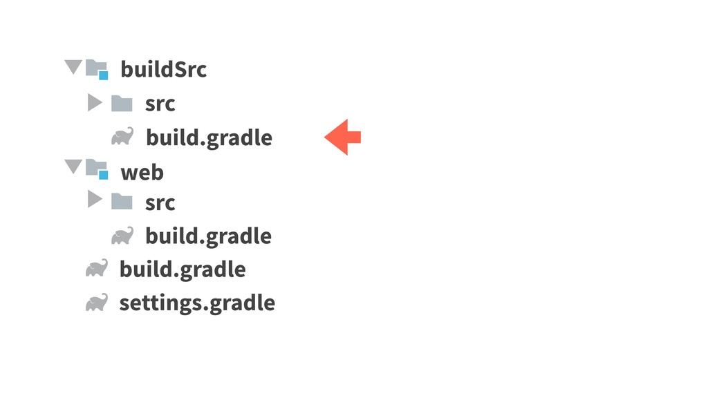 web buildSrc src build.gradle settings.gradle b...