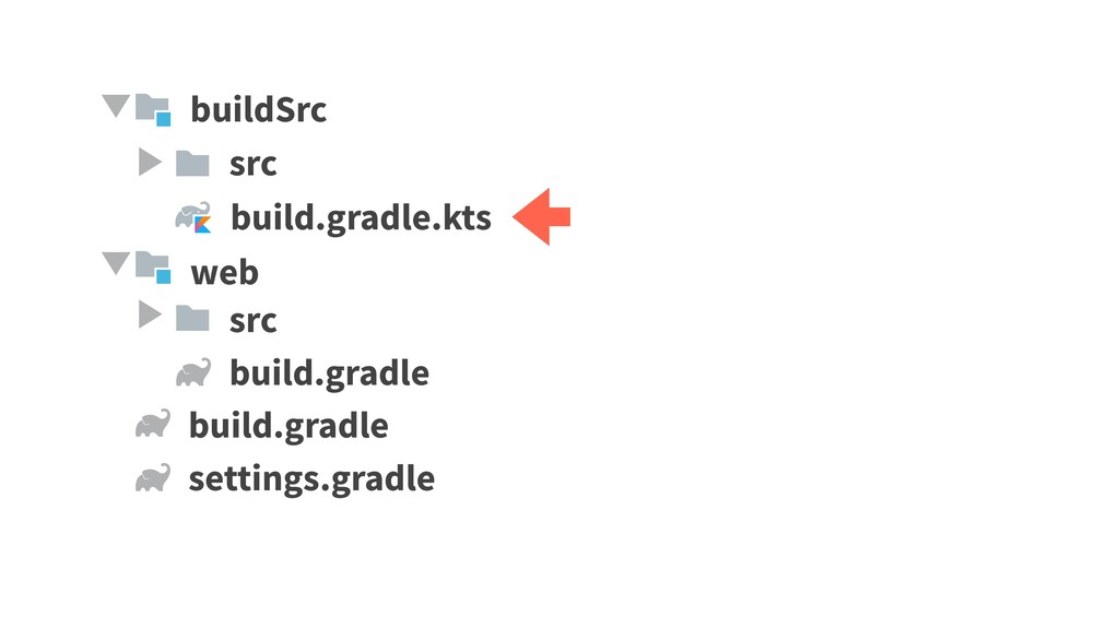 build.gradle.kts web buildSrc src settings.grad...