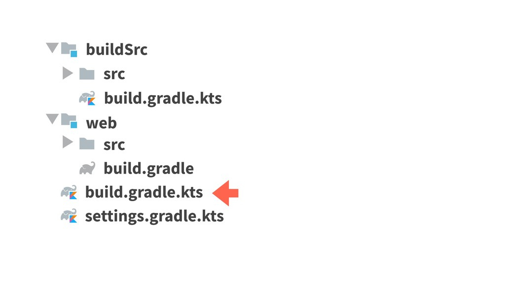 build.gradle.kts settings.gradle.kts build.grad...