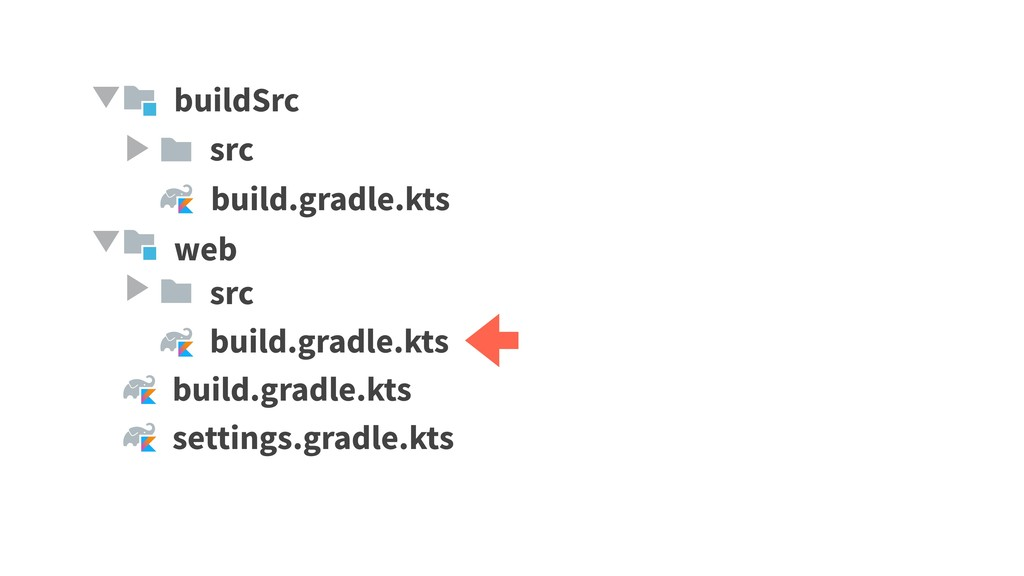 web buildSrc src build.gradle.kts settings.grad...