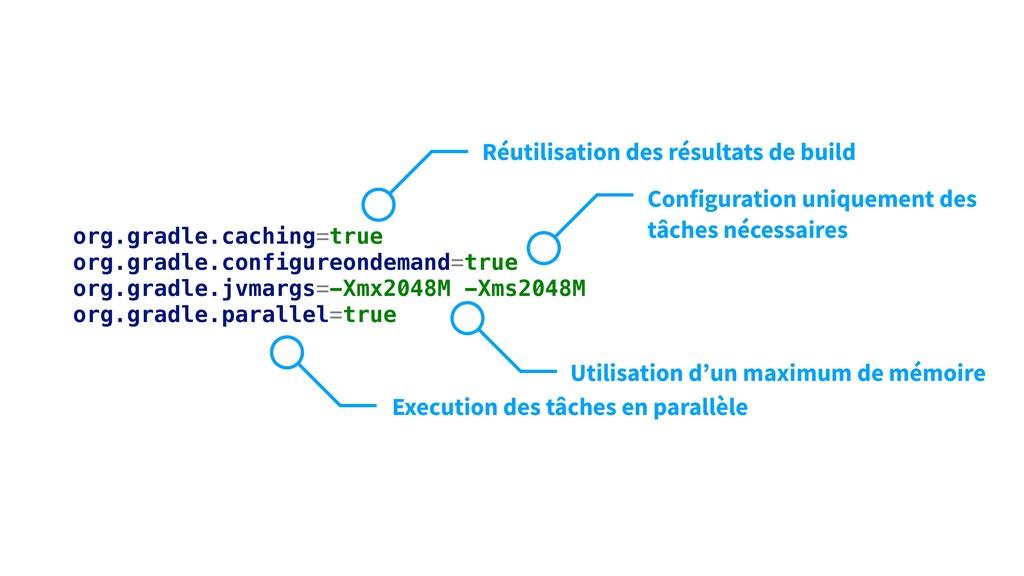 org.gradle.caching=true org.gradle.configureond...