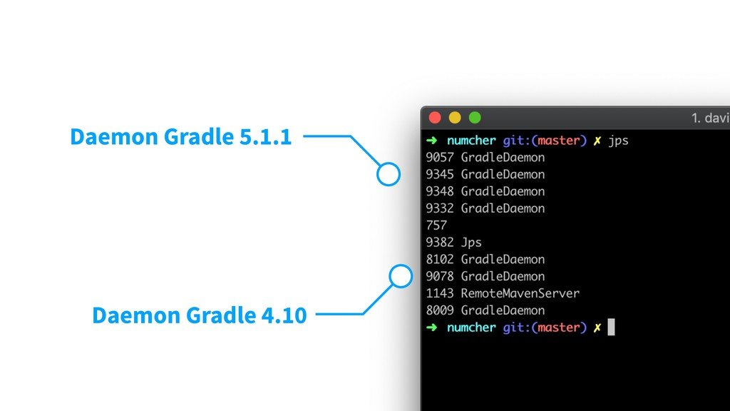 Daemon Gradle 5.1.1 Daemon Gradle 4.10