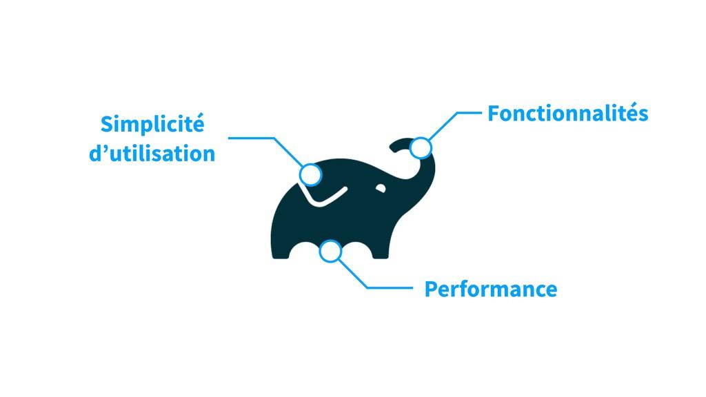 Simplicité d'utilisation Performance Fonctionna...