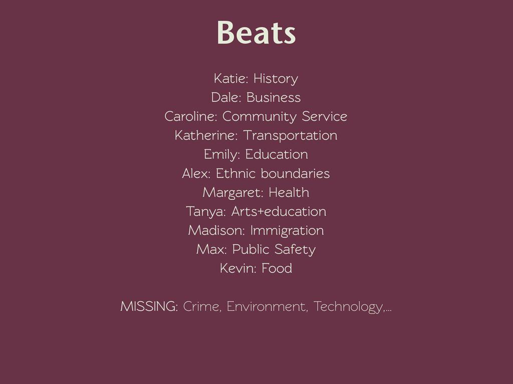 Beats Katie: History Dale: Business Caroline: C...