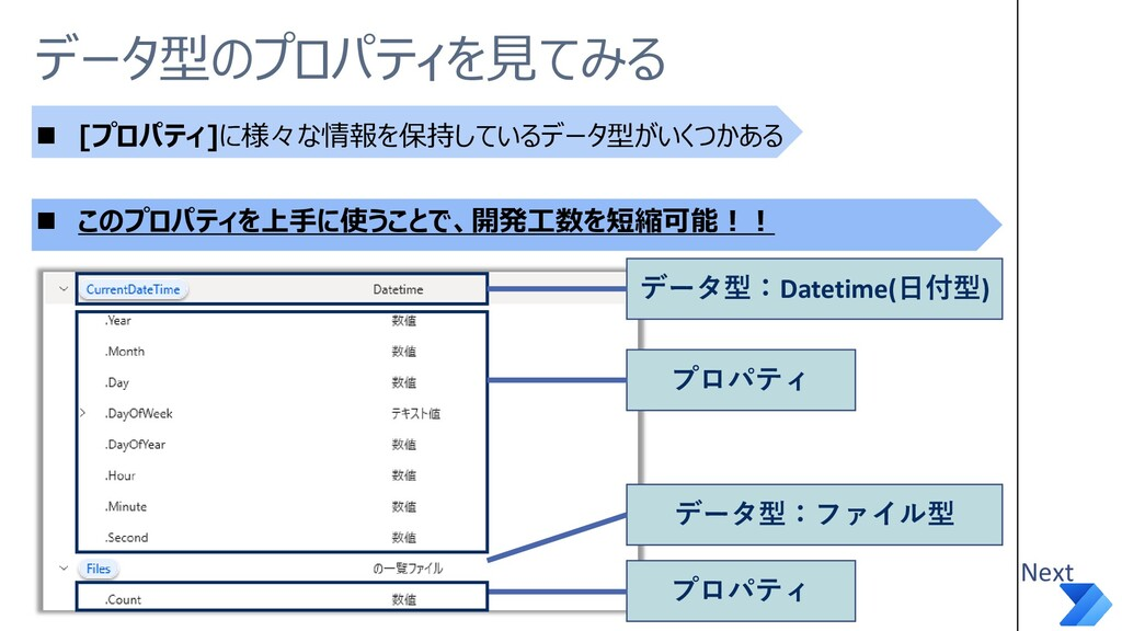 データ型のプロパティを見てみる ◼ [プロパティ]に様々な情報を保持しているデータ型がいくつか...