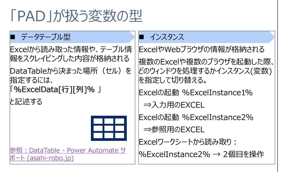 「PAD」が扱う変数の型 ◼ データテーブル型 Excelから読み取った情報や、テーブル情 報...