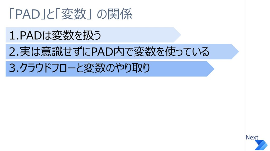 「PAD」と「変数」 の関係 1.PADは変数を扱う 2.実は意識せずにPAD内で変数を使って...