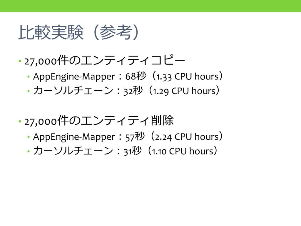 比較実験(参考) • 27,000件のエンティティコピー • AppEngine-Mapper...