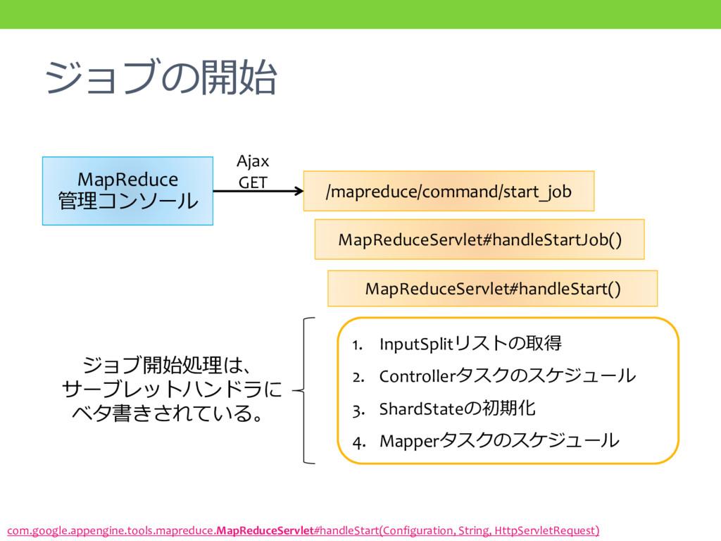 ジョブの開始 com.google.appengine.tools.mapreduce.Map...