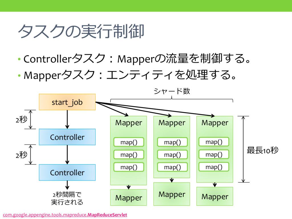 タスクの実行制御 • Controllerタスク:Mapperの流量を制御する。 • Mapp...