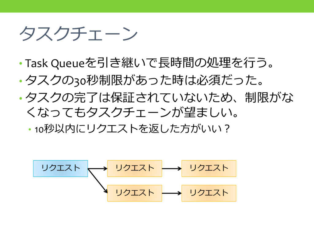 タスクチェーン • Task Queueを引き継いで長時間の処理を行う。 • タスクの30秒制...