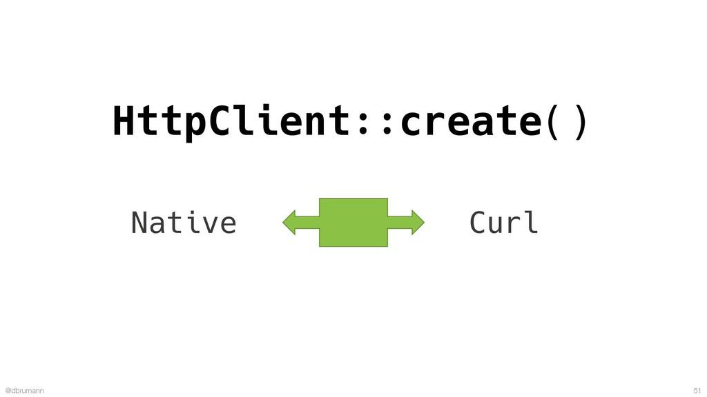 @dbrumann 51 HttpClient::create() Curl Native